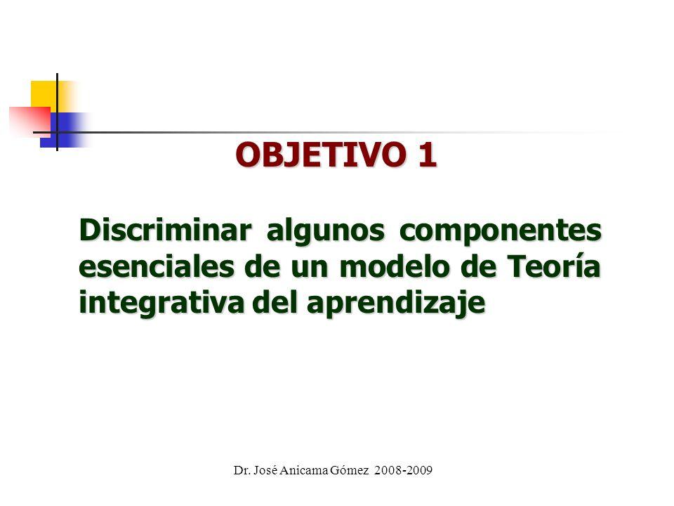 OBJETIVO 1Discriminar algunos componentes esenciales de un modelo de Teoría integrativa del aprendizaje.