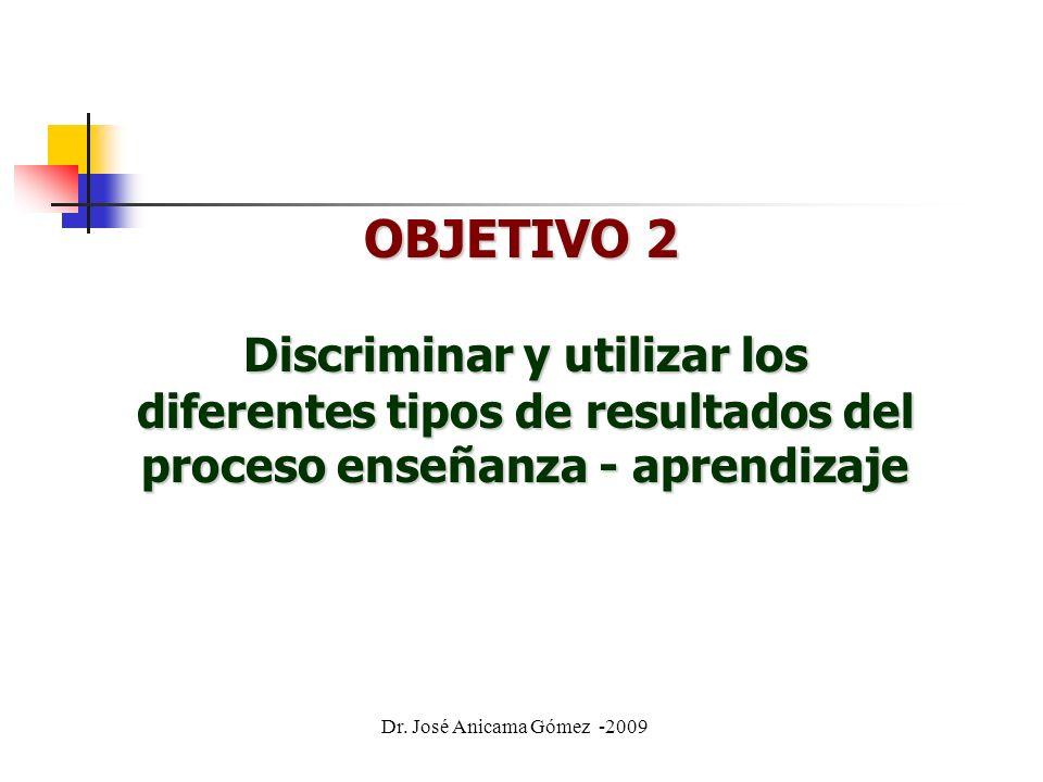 OBJETIVO 2Discriminar y utilizar los diferentes tipos de resultados del proceso enseñanza - aprendizaje.