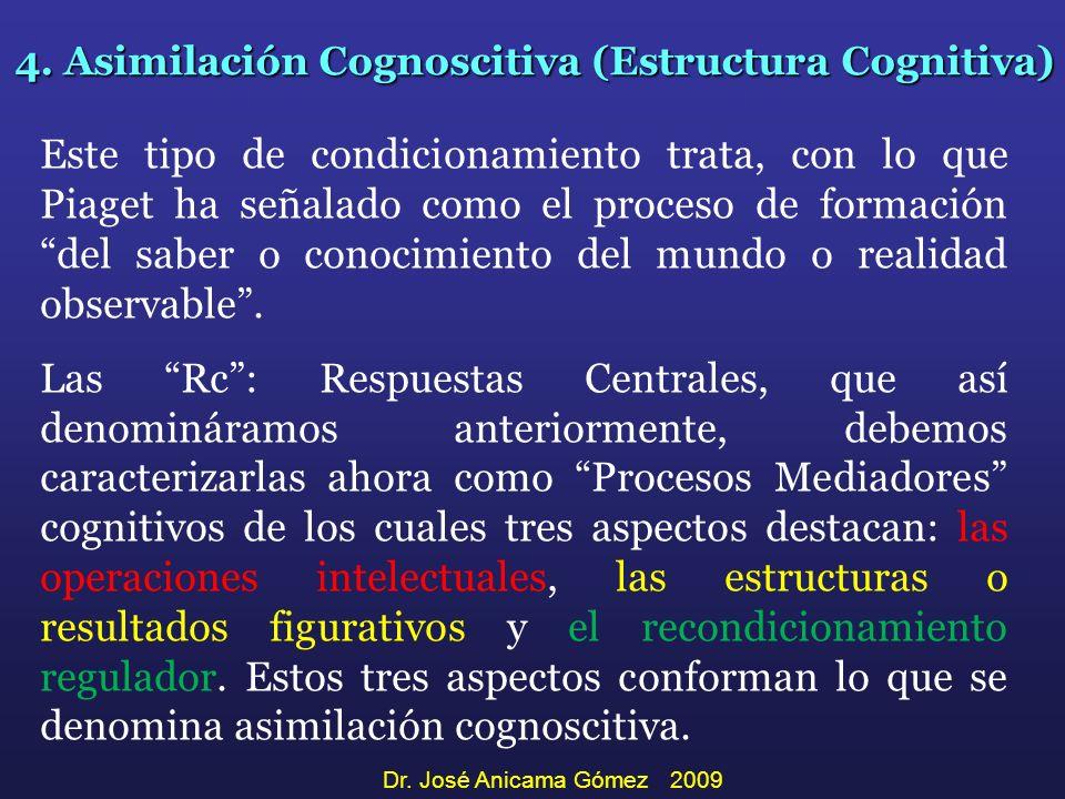 4. Asimilación Cognoscitiva (Estructura Cognitiva)