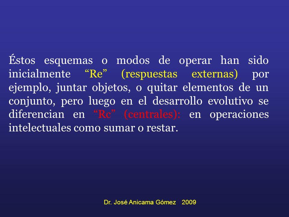 Éstos esquemas o modos de operar han sido inicialmente Re (respuestas externas) por ejemplo, juntar objetos, o quitar elementos de un conjunto, pero luego en el desarrollo evolutivo se diferencian en Rc (centrales): en operaciones intelectuales como sumar o restar.