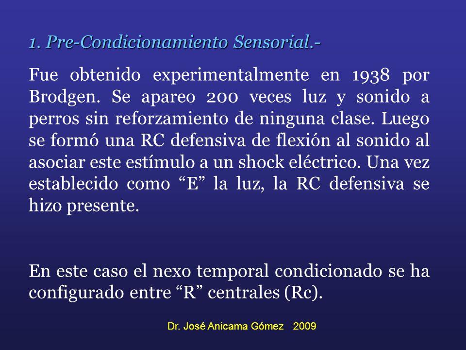 Pre-Condicionamiento Sensorial.-