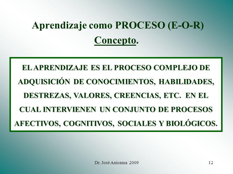 Aprendizaje como PROCESO (E-O-R) Concepto.