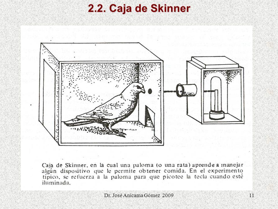2.2. Caja de Skinner Dr. José Anicama Gómez 2009