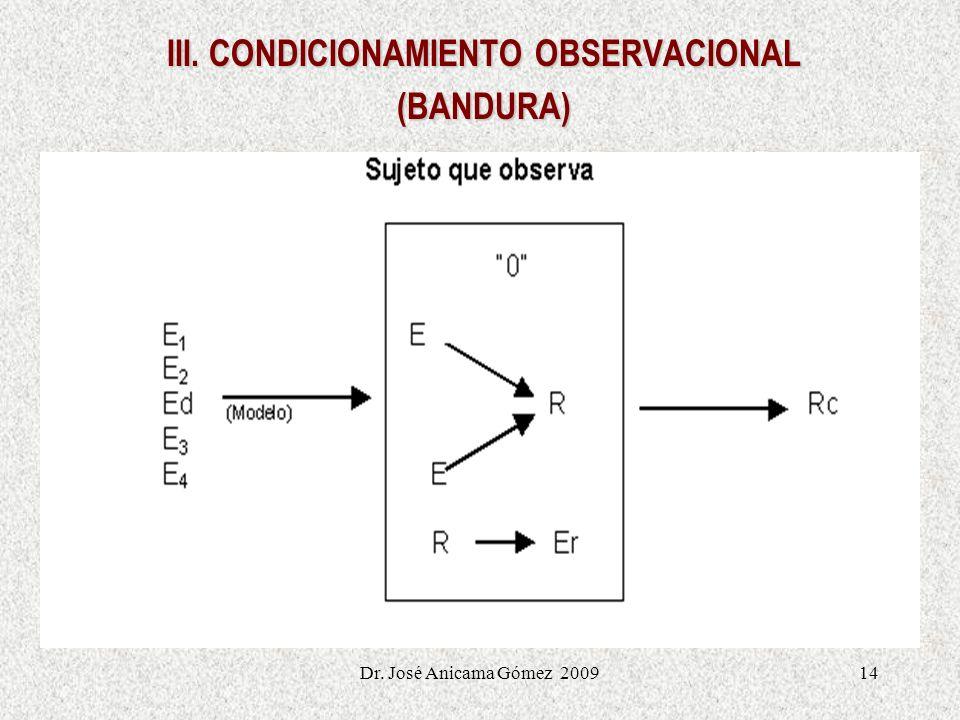 III. CONDICIONAMIENTO OBSERVACIONAL