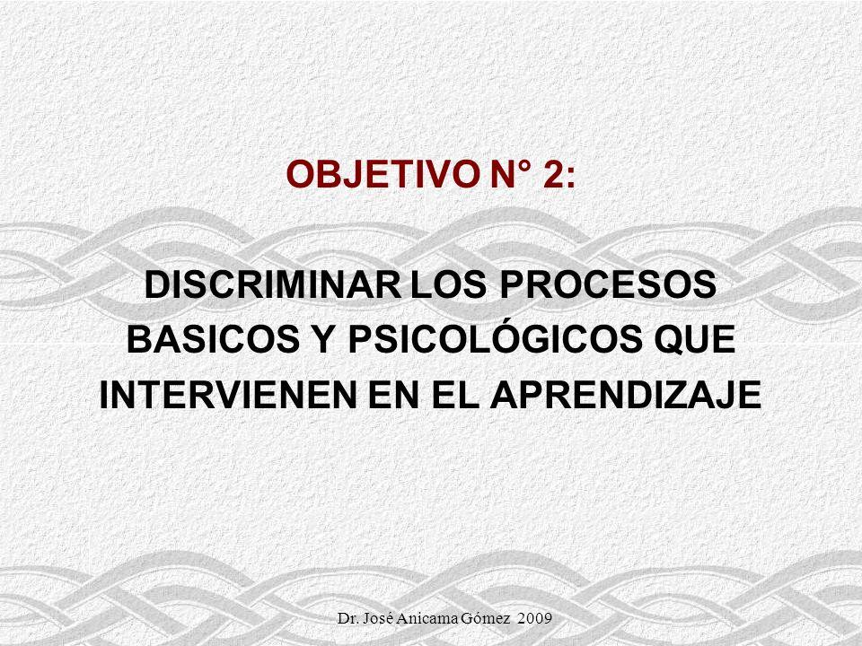 DISCRIMINAR LOS PROCESOS BASICOS Y PSICOLÓGICOS QUE