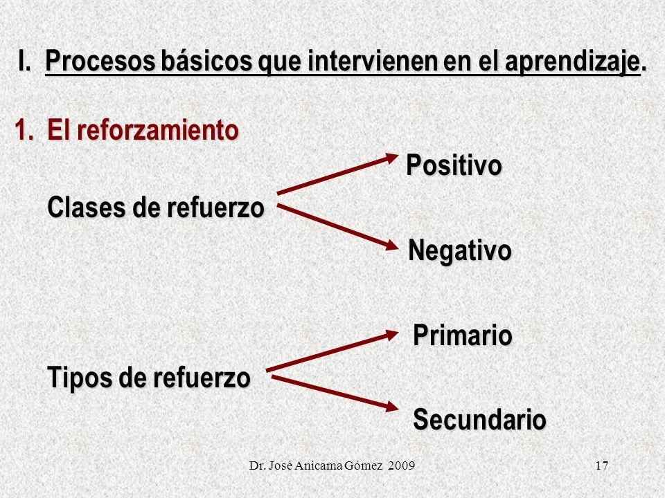 I. Procesos básicos que intervienen en el aprendizaje.
