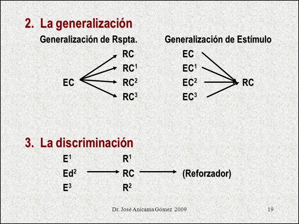 2. La generalización 3. La discriminación