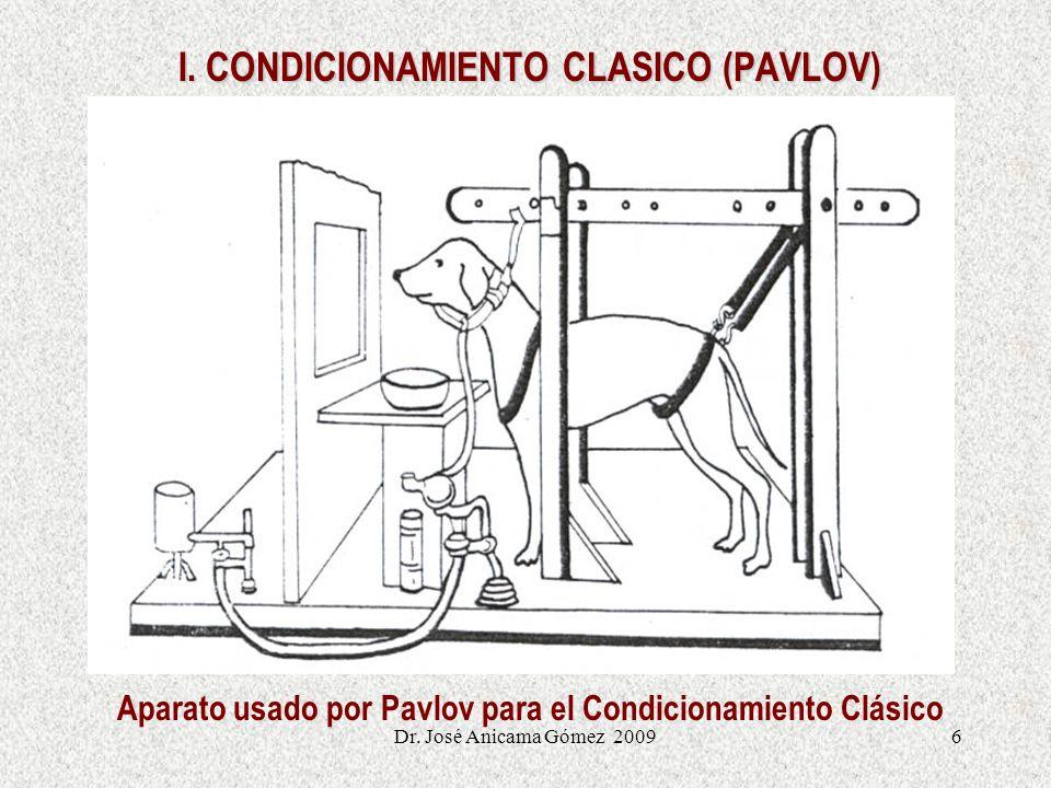 I. CONDICIONAMIENTO CLASICO (PAVLOV)