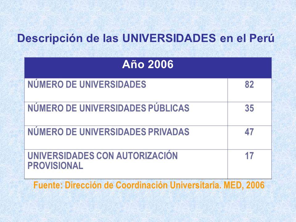Descripción de las UNIVERSIDADES en el Perú Año 2006