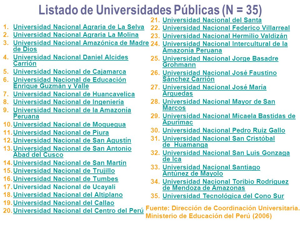 Listado de Universidades Públicas (N = 35)