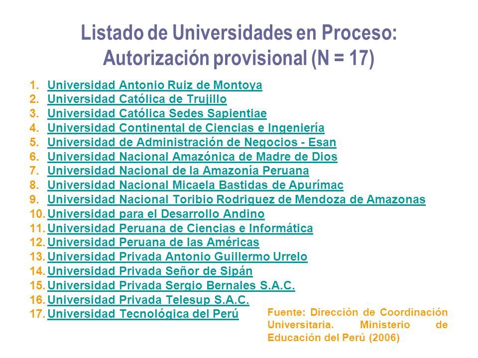 Listado de Universidades en Proceso: Autorización provisional (N = 17)