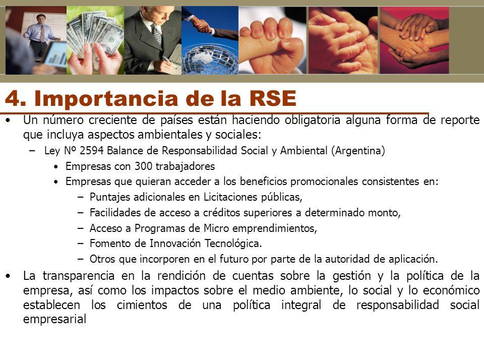 4. Importancia de la RSE