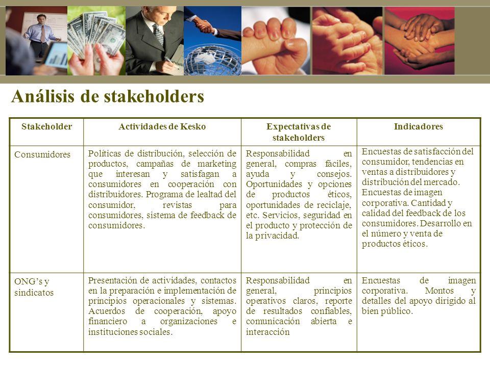 Expectativas de stakeholders