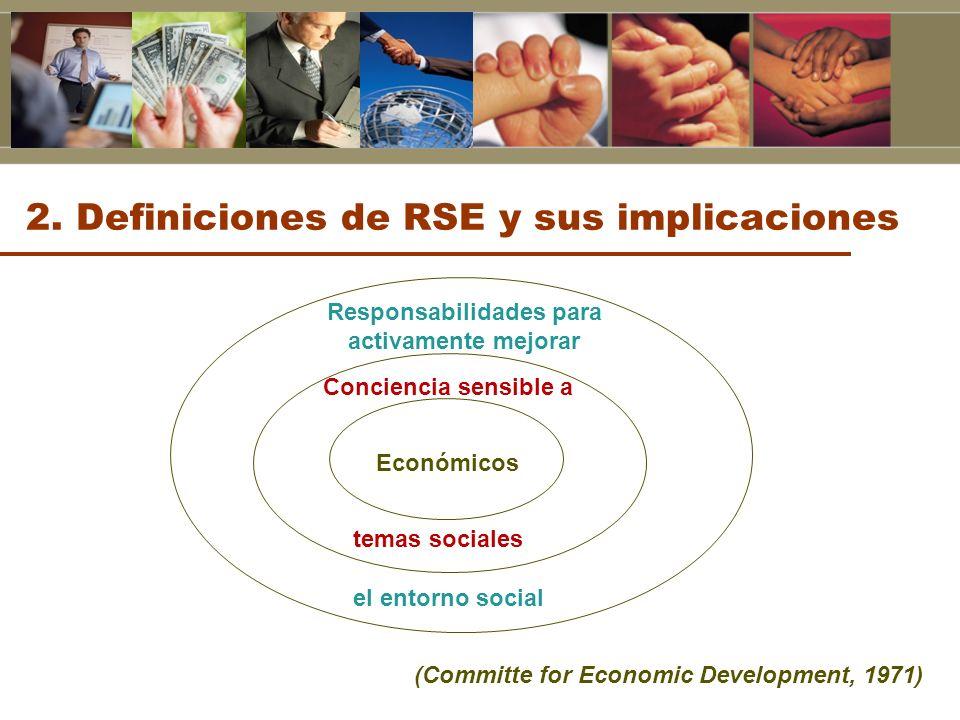 2. Definiciones de RSE y sus implicaciones