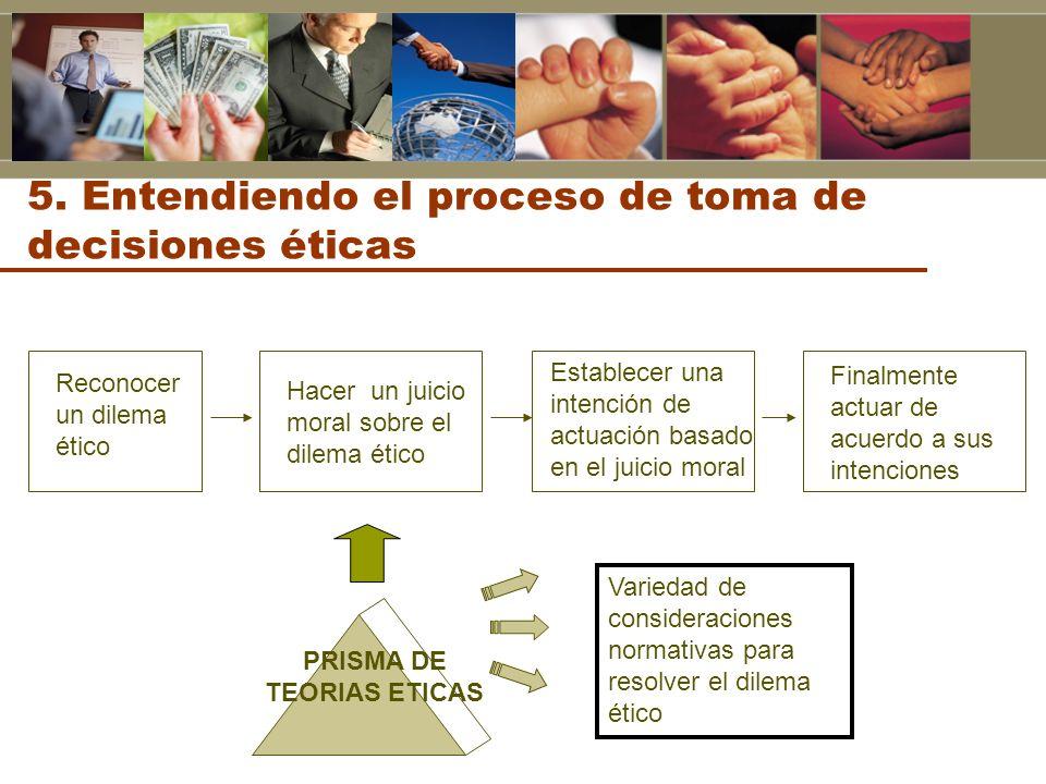 5. Entendiendo el proceso de toma de decisiones éticas