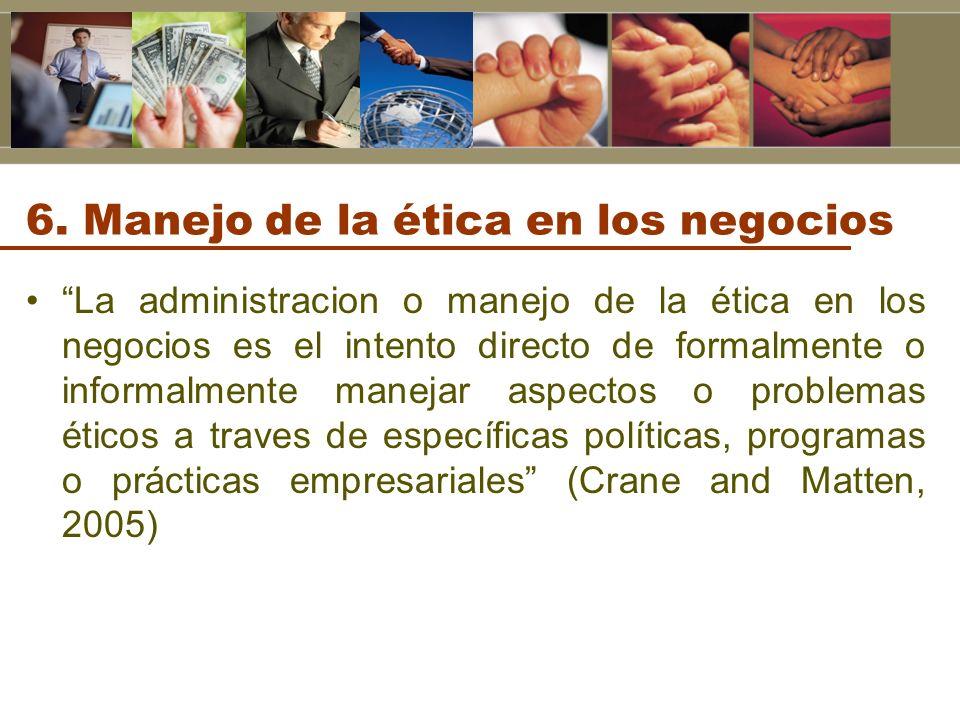 6. Manejo de la ética en los negocios