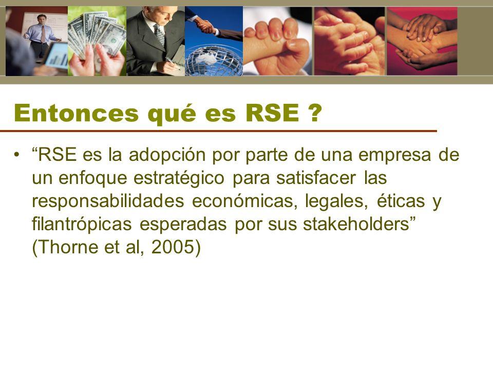Entonces qué es RSE