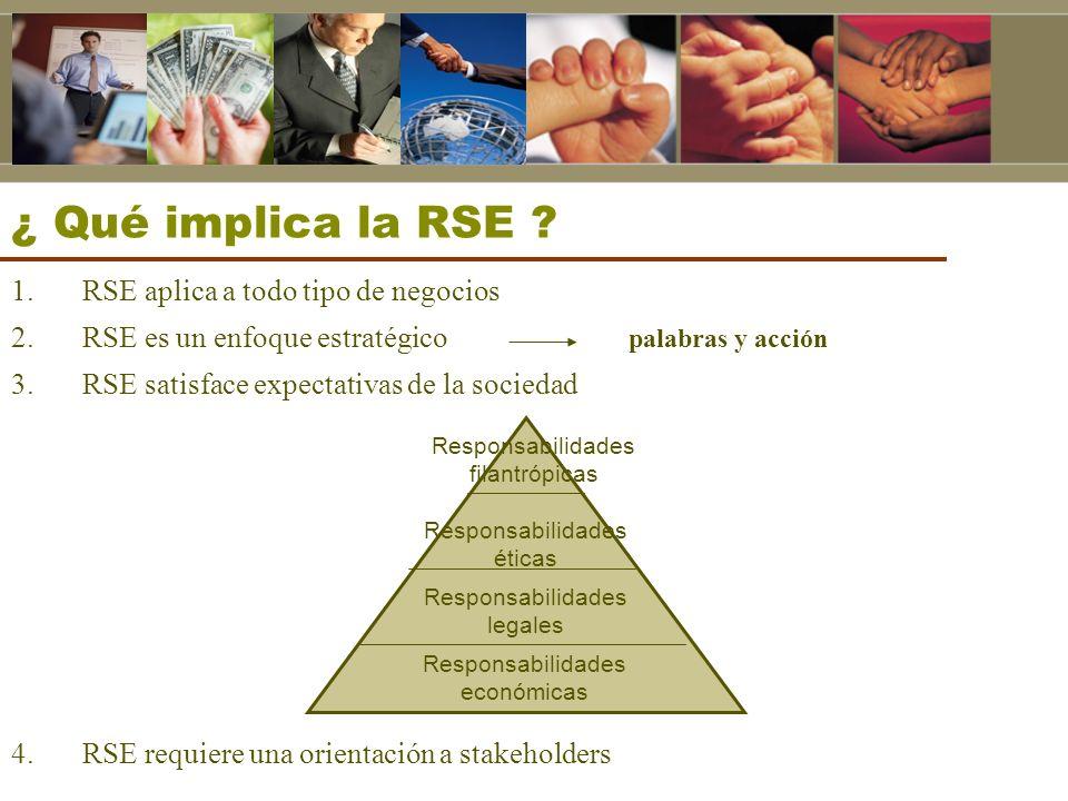 ¿ Qué implica la RSE RSE aplica a todo tipo de negocios