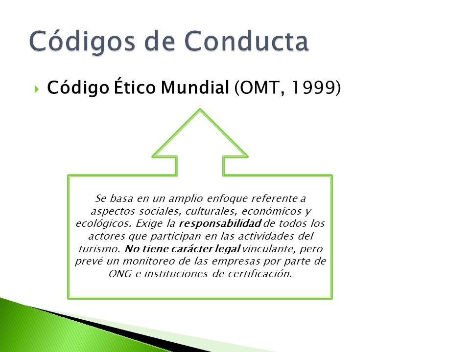 Códigos de Conducta Código Ético Mundial (OMT, 1999)