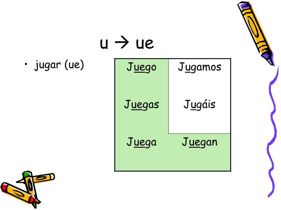 u  ue jugar (ue) Juego Jugamos Juegas Jugáis Juega Juegan