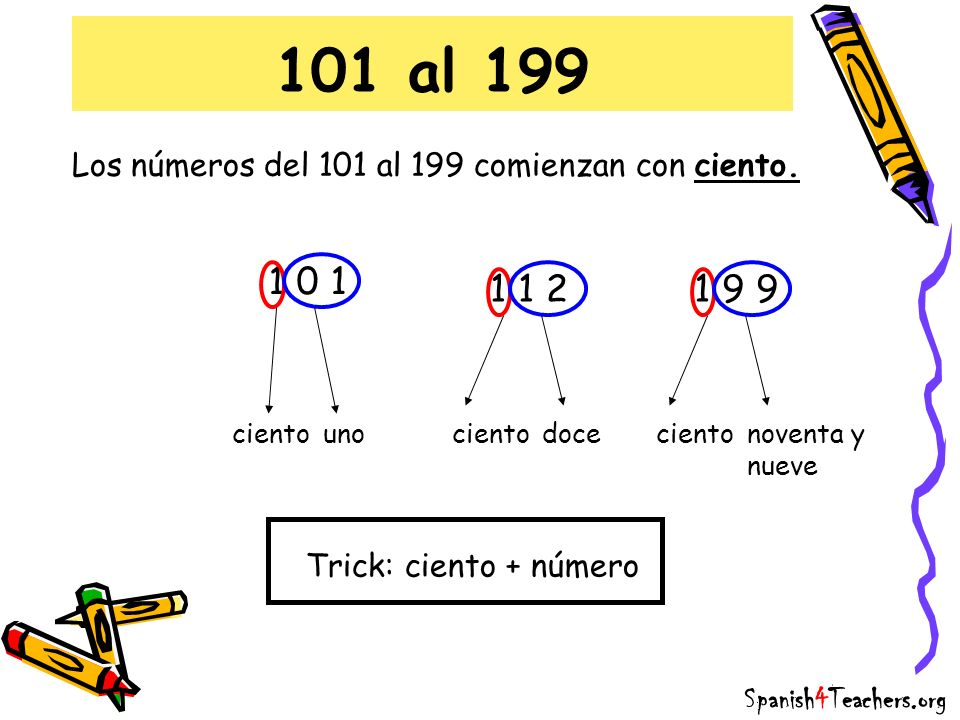Los números del 101 al 199 comienzan con ciento.