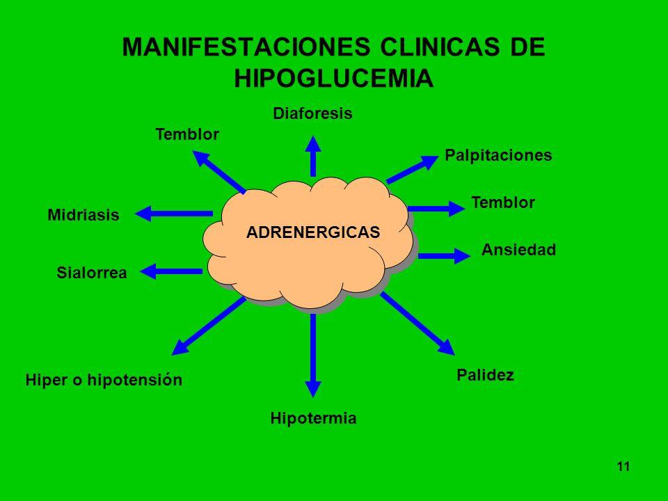 MANIFESTACIONES CLINICAS DE HIPOGLUCEMIA