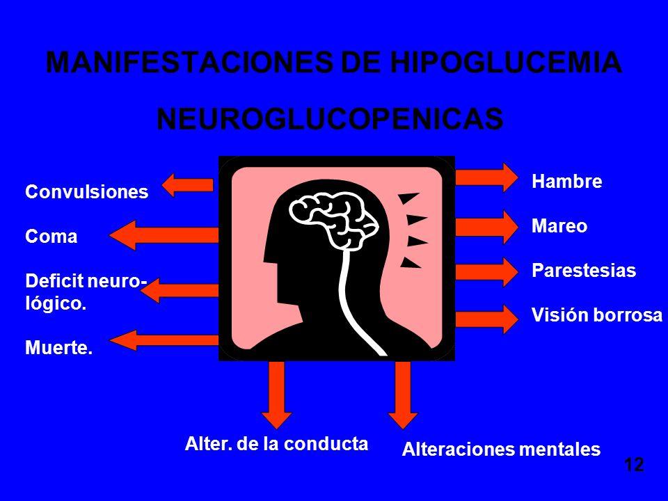 MANIFESTACIONES DE HIPOGLUCEMIA