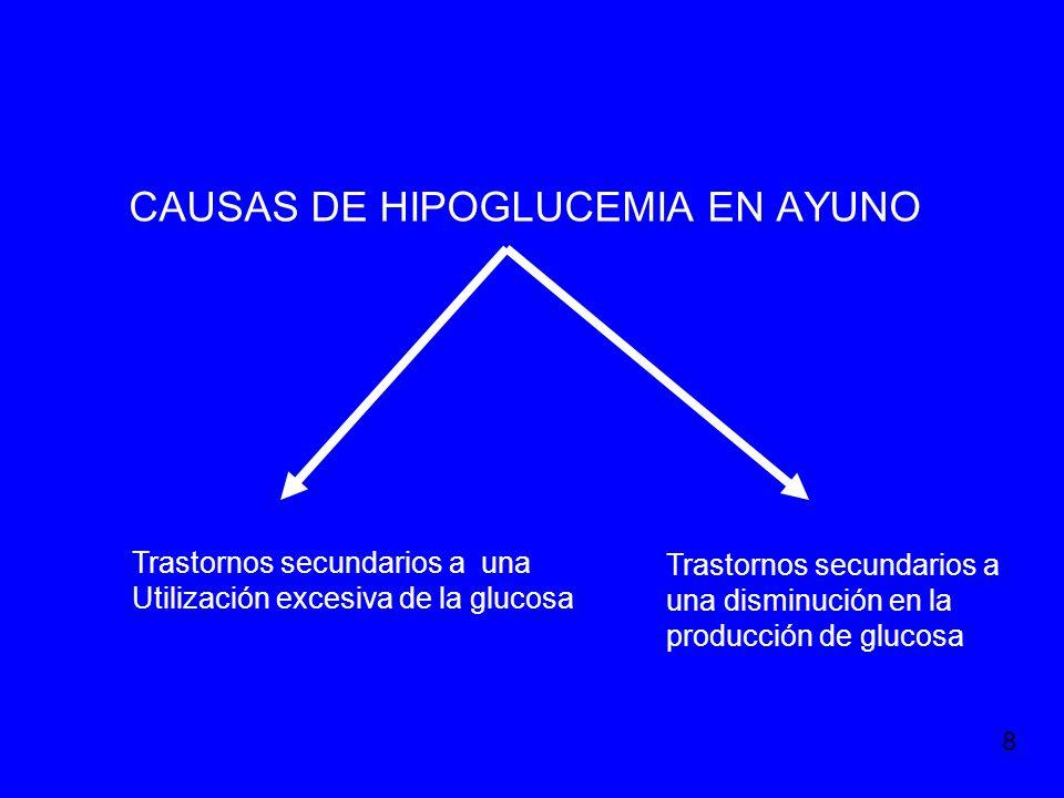CAUSAS DE HIPOGLUCEMIA EN AYUNO