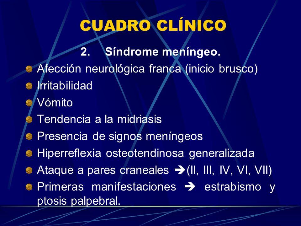 CUADRO CLÍNICO 2. Síndrome meníngeo.