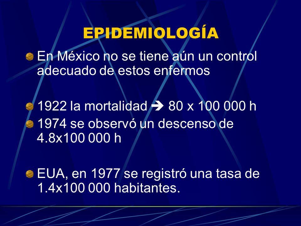 EPIDEMIOLOGÍA En México no se tiene aún un control adecuado de estos enfermos. 1922 la mortalidad  80 x 100 000 h.