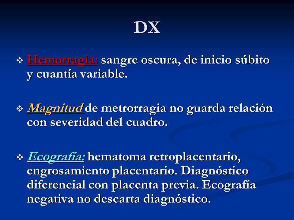 DX Hemorragia: sangre oscura, de inicio súbito y cuantía variable.