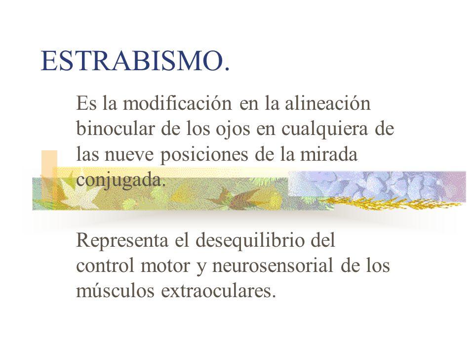 ESTRABISMO. Es la modificación en la alineación binocular de los ojos en cualquiera de las nueve posiciones de la mirada conjugada.