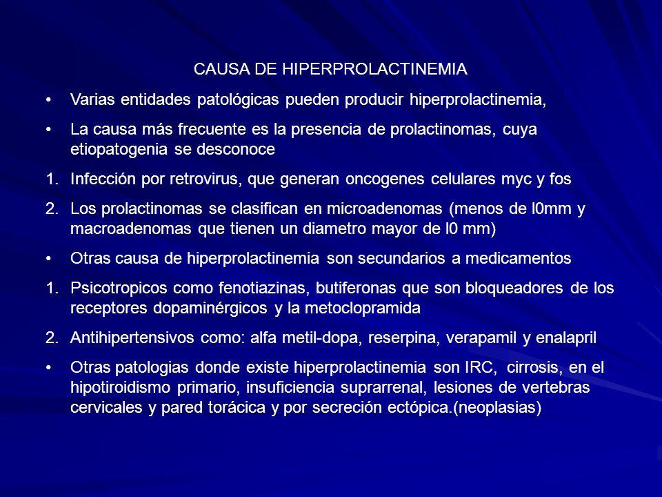 CAUSA DE HIPERPROLACTINEMIA