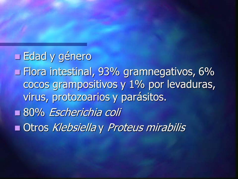 Edad y género Flora intestinal, 93% gramnegativos, 6% cocos grampositivos y 1% por levaduras, virus, protozoarios y parásitos.