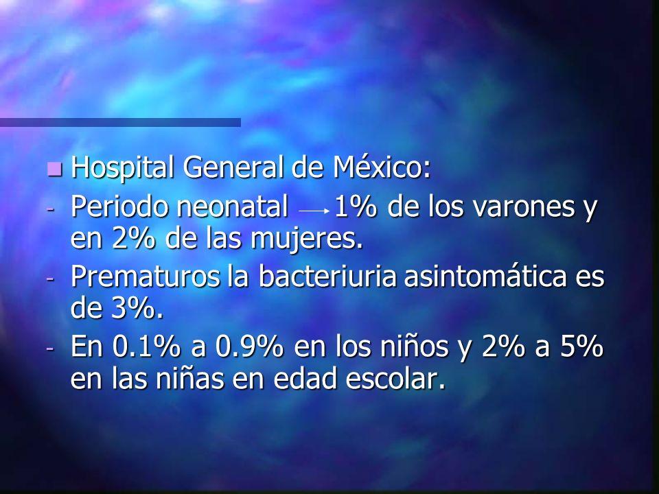 Hospital General de México: