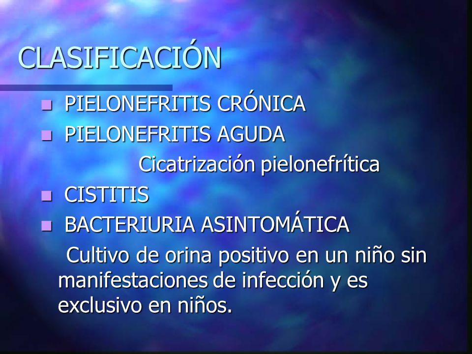 CLASIFICACIÓN PIELONEFRITIS CRÓNICA PIELONEFRITIS AGUDA