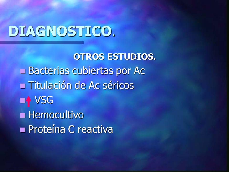DIAGNOSTICO. Bacterias cubiertas por Ac Titulación de Ac séricos VSG