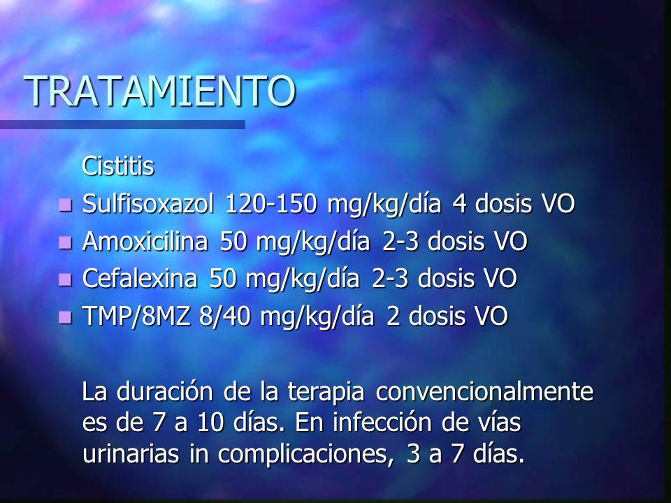 TRATAMIENTO Cistitis Sulfisoxazol 120-150 mg/kg/día 4 dosis VO