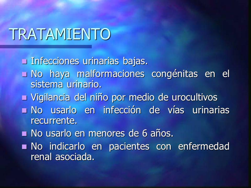 TRATAMIENTO Infecciones urinarias bajas.