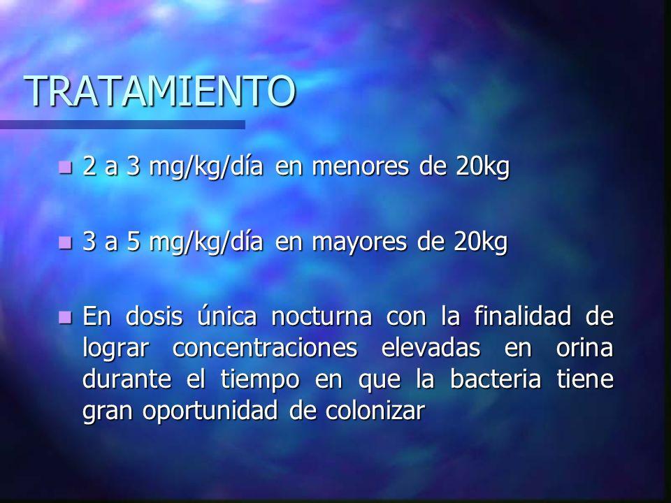 TRATAMIENTO 2 a 3 mg/kg/día en menores de 20kg