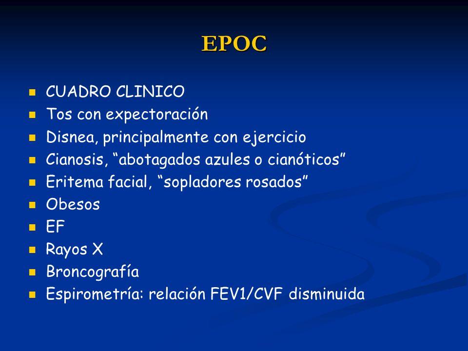 EPOC CUADRO CLINICO Tos con expectoración