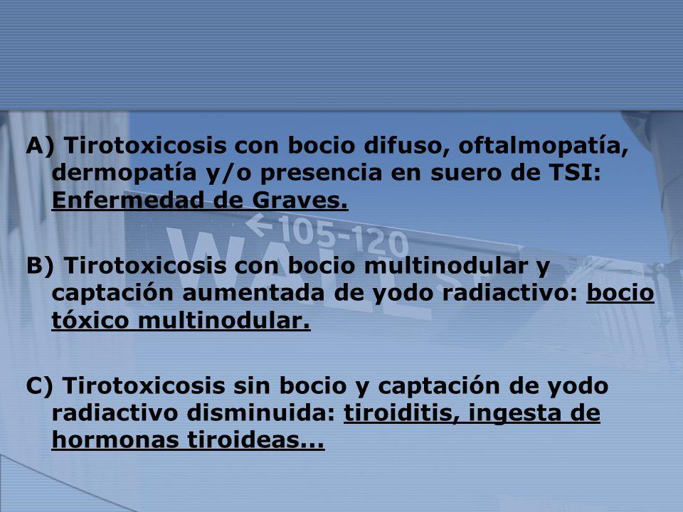 A) Tirotoxicosis con bocio difuso, oftalmopatía, dermopatía y/o presencia en suero de TSI: Enfermedad de Graves.