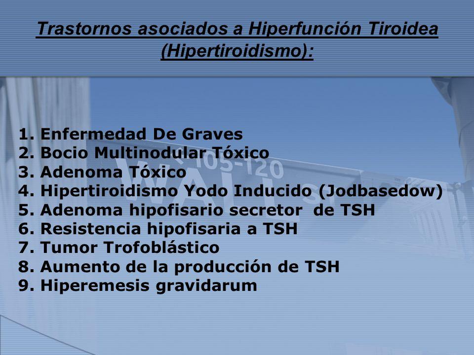 Trastornos asociados a Hiperfunción Tiroidea (Hipertiroidismo):