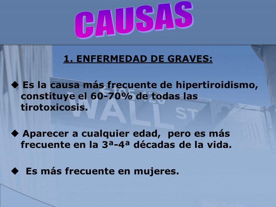 CAUSAS 1. ENFERMEDAD DE GRAVES: