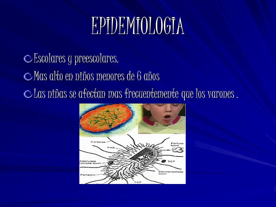 EPIDEMIOLOGIA Escolares y preescolares.