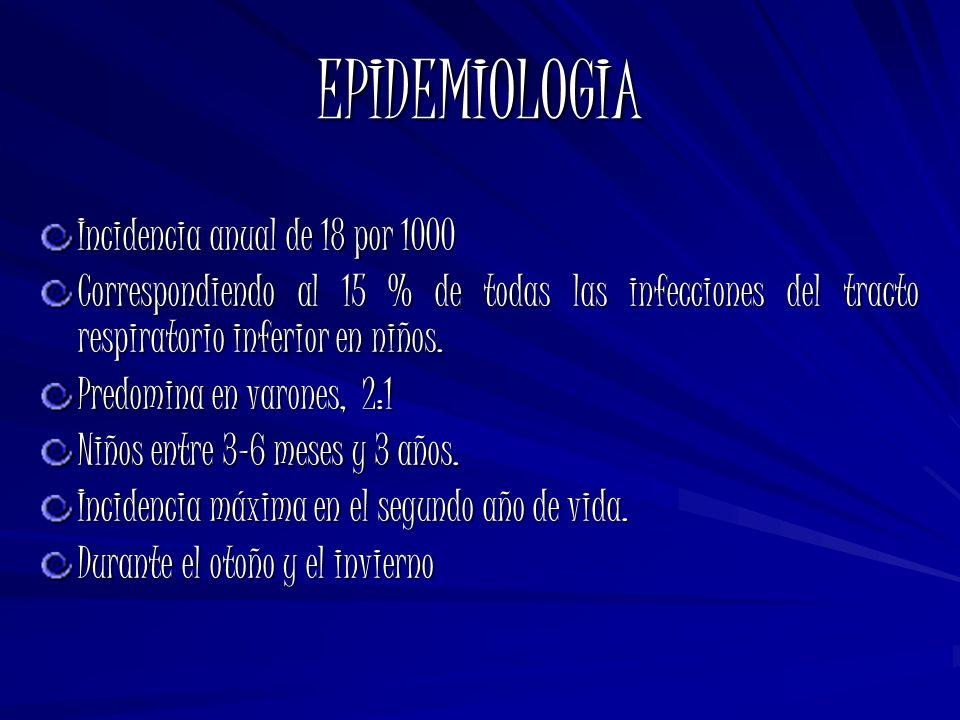 EPIDEMIOLOGIA Incidencia anual de 18 por 1000