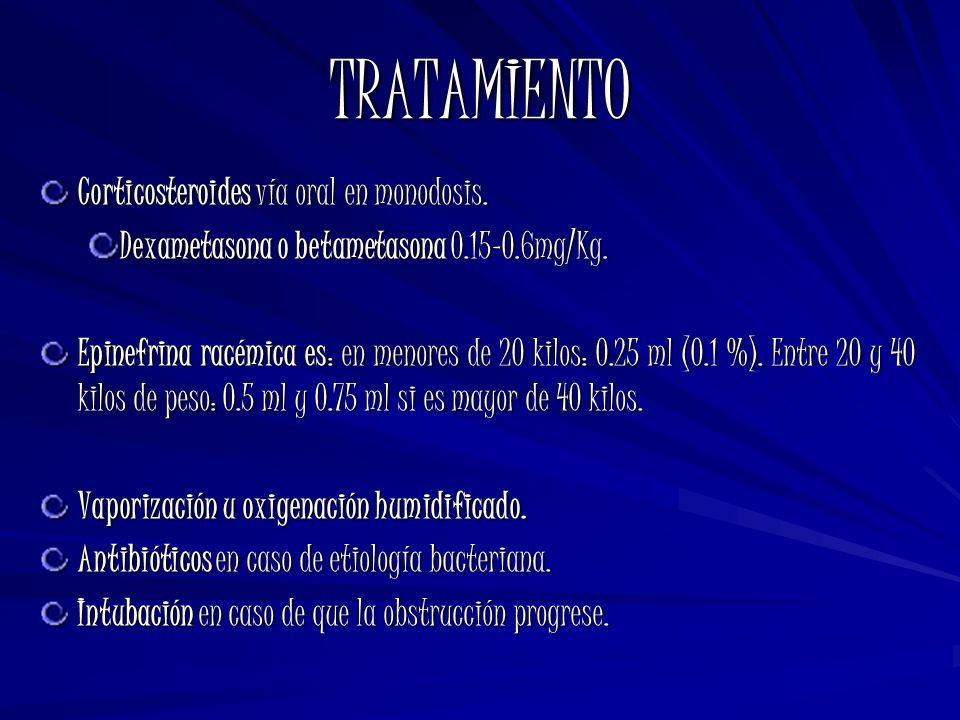 TRATAMIENTO Corticosteroides vía oral en monodosis.