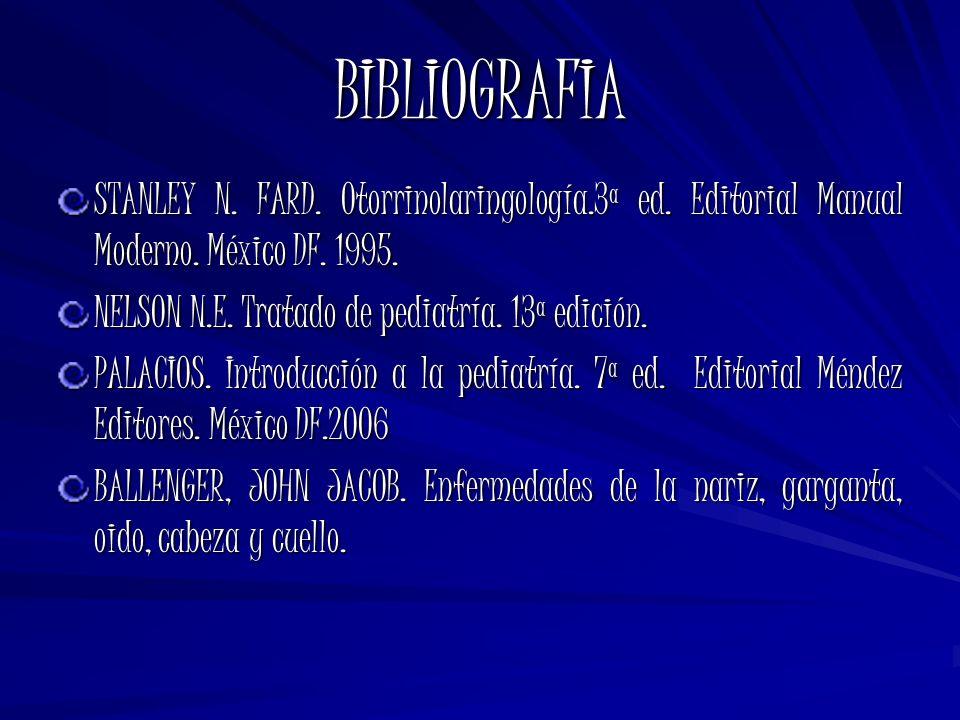 BIBLIOGRAFIA STANLEY N. FARD. Otorrinolaringología.3ª ed. Editorial Manual Moderno. México DF. 1995.