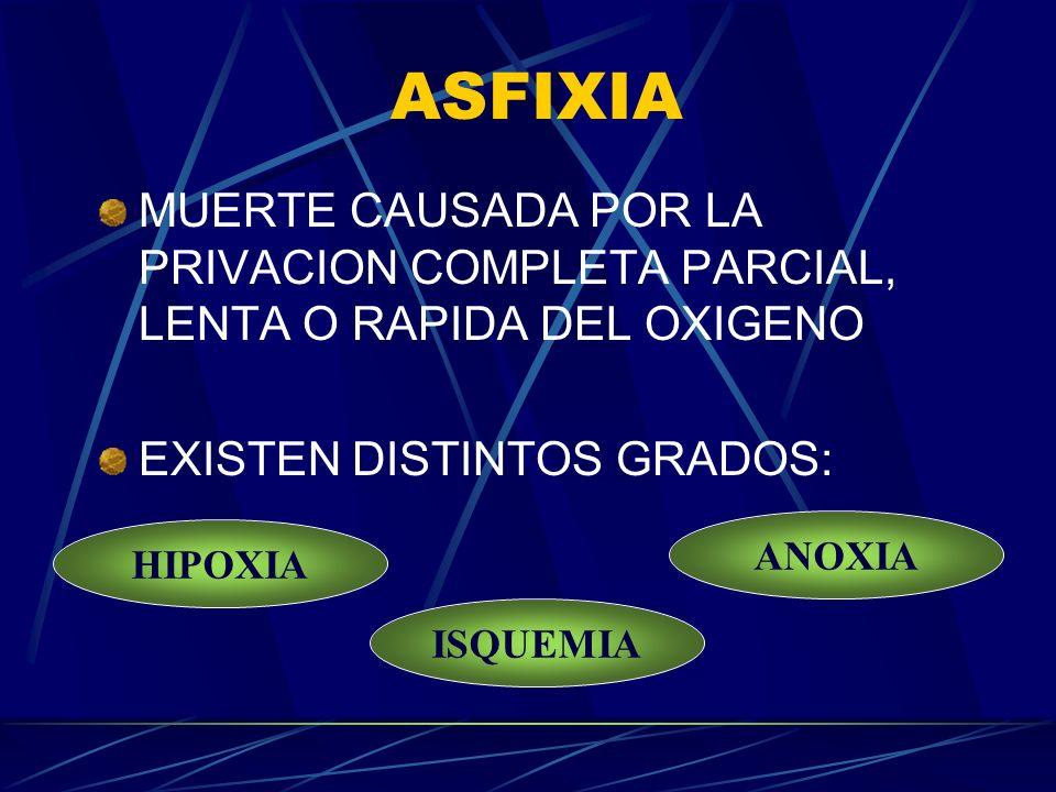 ASFIXIA MUERTE CAUSADA POR LA PRIVACION COMPLETA PARCIAL, LENTA O RAPIDA DEL OXIGENO. EXISTEN DISTINTOS GRADOS: