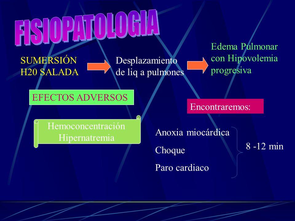 FISIOPATOLOGIA SUMERSIÓN H20 SALADA